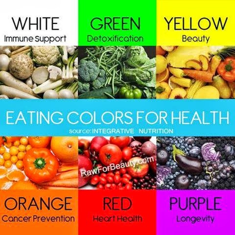 colourfulfoods